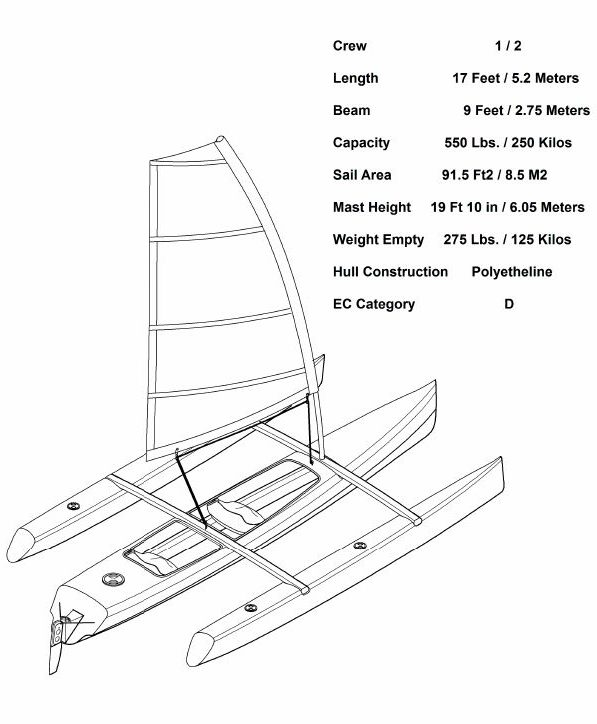 meermark m17 double outrigger sailing canoe specs